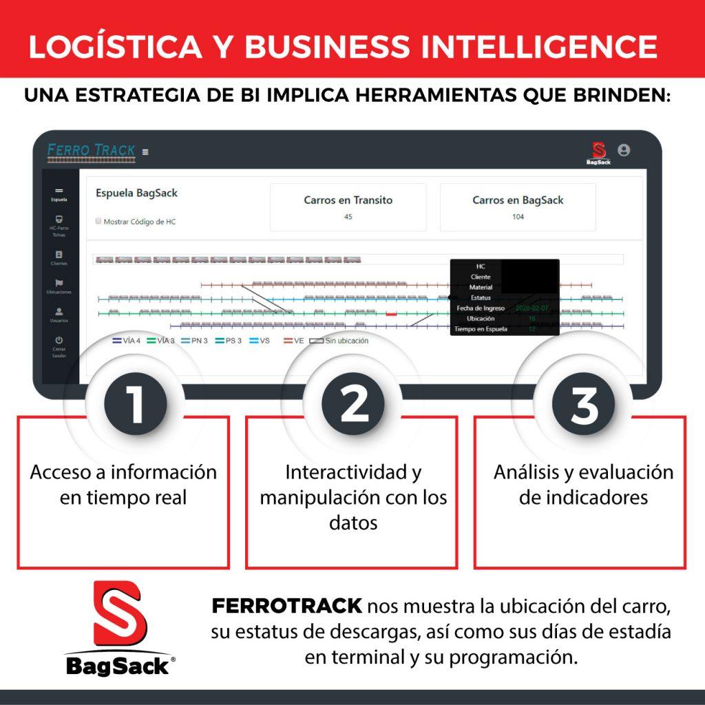 Inteligencia en la logística